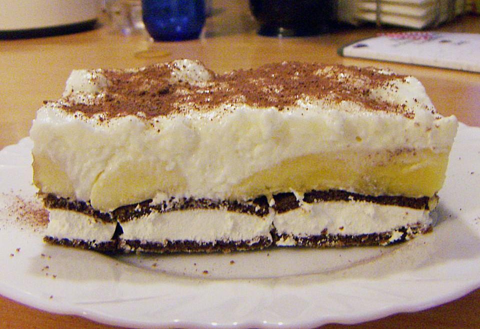 Kuchen backen backofen einstellen appetitlich foto blog for Kuchen backofen