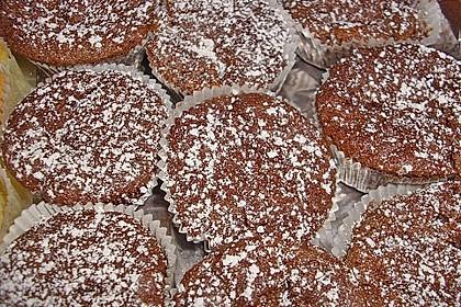 Schoko Schocker-Muffins 101