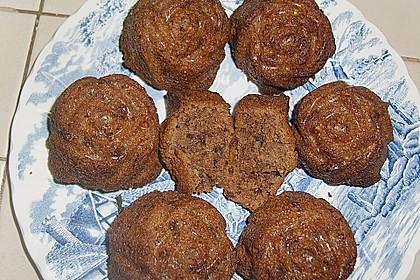 Schoko Schocker-Muffins 54