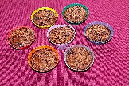 Schoko Schocker-Muffins 122