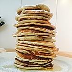 American Pancakes-Grundrezept
